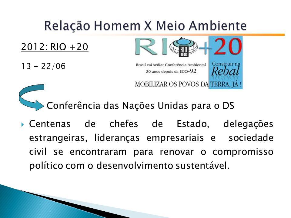 2012: RIO +20 13 - 22/06 Conferência das Nações Unidas para o DS Centenas de chefes de Estado, delegações estrangeiras, lideranças empresariais e sociedade civil se encontraram para renovar o compromisso político com o desenvolvimento sustentável.