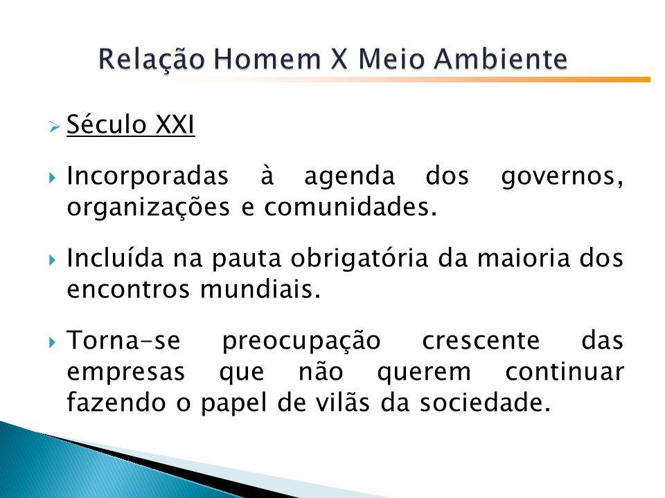 Século XXI Incorporadas à agenda dos governos, organizações e comunidades.