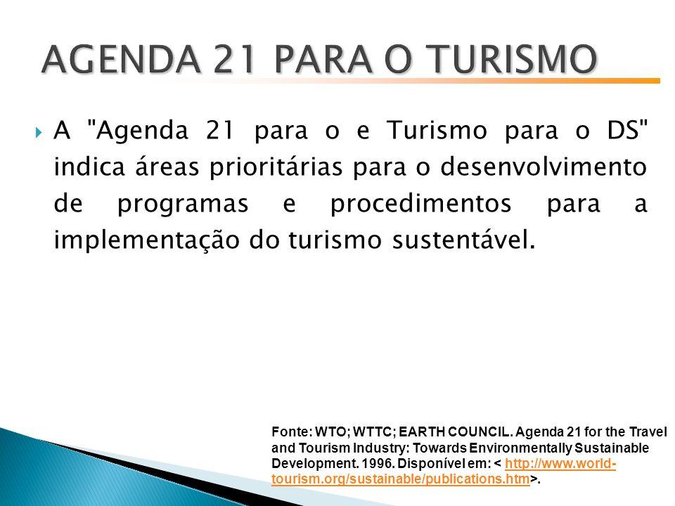 A Agenda 21 para o e Turismo para o DS indica áreas prioritárias para o desenvolvimento de programas e procedimentos para a implementação do turismo sustentável.