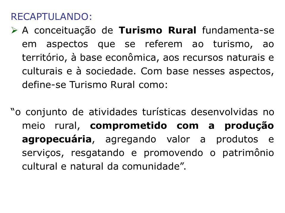 RECAPTULANDO: A conceituação de Turismo Rural fundamenta-se em aspectos que se referem ao turismo, ao território, à base econômica, aos recursos natur