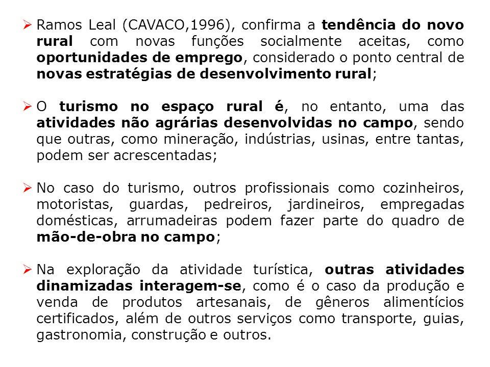 Ramos Leal (CAVACO,1996), confirma a tendência do novo rural com novas funções socialmente aceitas, como oportunidades de emprego, considerado o ponto