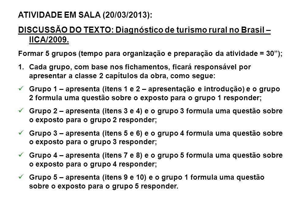 ATIVIDADE EM SALA (20/03/2013): DISCUSSÃO DO TEXTO: Diagnóstico de turismo rural no Brasil – IICA/2009. Formar 5 grupos (tempo para organização e prep