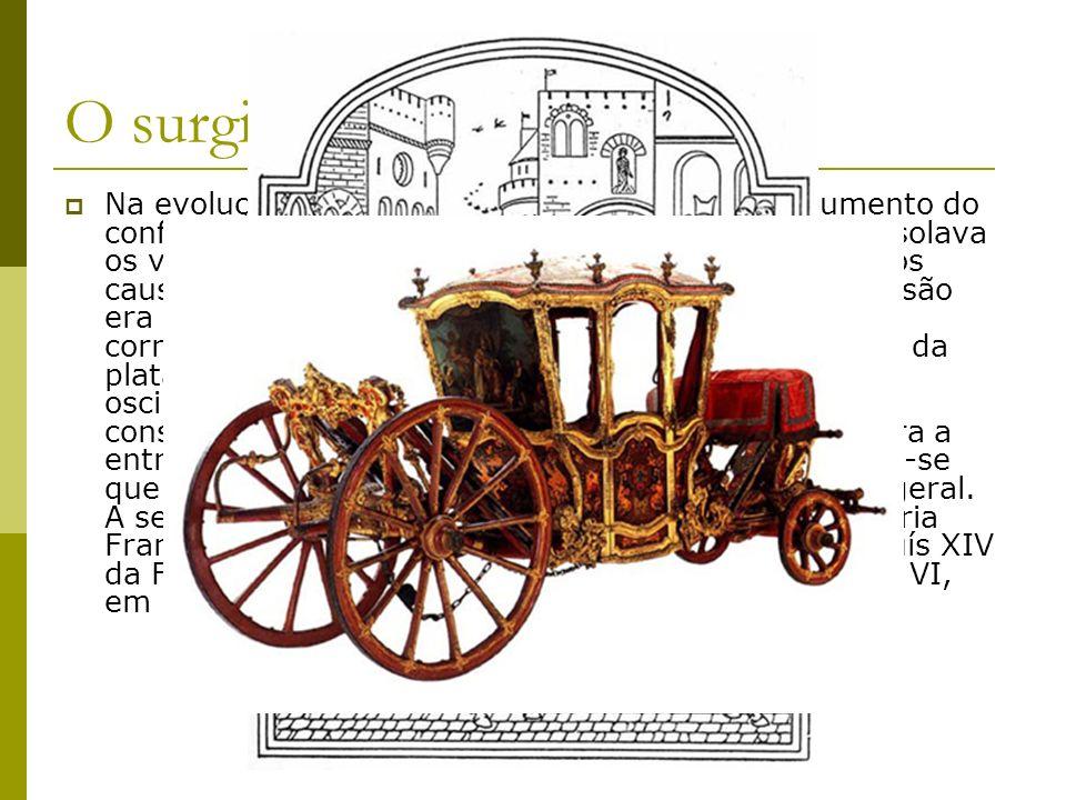 O surgimento da suspensão Na evolução dos veículos hipomóveis, o maior aumento do conforto foi devido à introdução da suspensão. Esta isolava os viaja