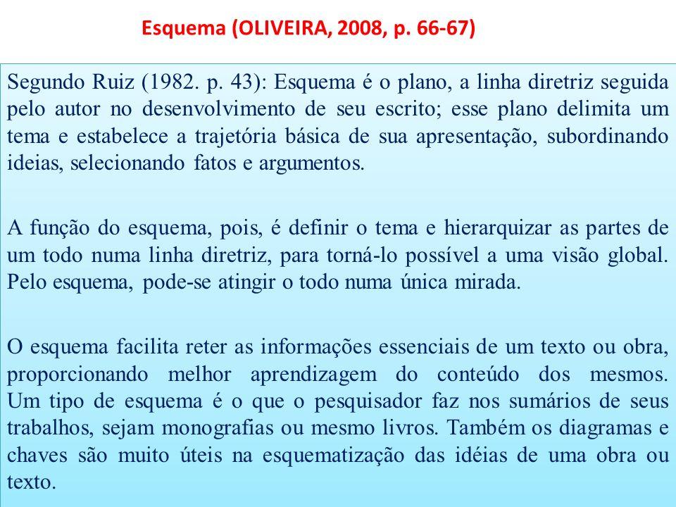 Esquema (OLIVEIRA, 2008, p. 66-67) Segundo Ruiz (1982. p. 43): Esquema é o plano, a linha diretriz seguida pelo autor no desenvolvimento de seu escrit