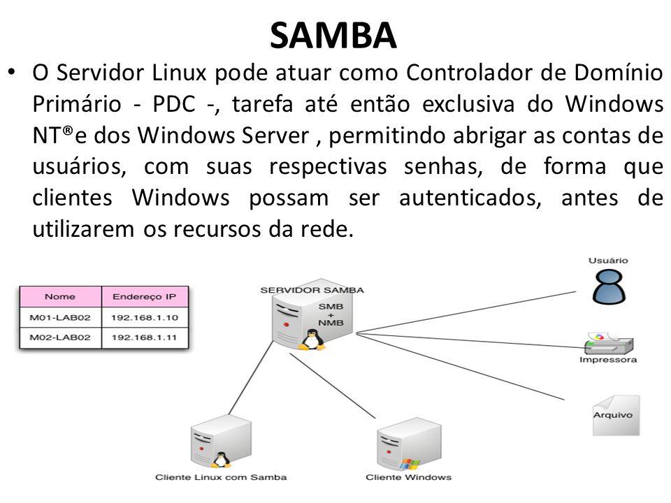 SAMBA O Servidor Linux pode atuar como Controlador de Domínio Primário - PDC -, tarefa até então exclusiva do Windows NT®e dos Windows Server, permiti