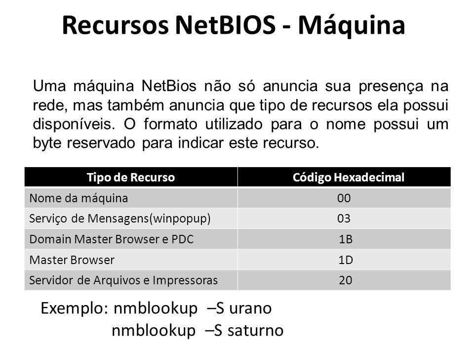 Recursos NetBIOS - Máquina Tipo de Recurso Código Hexadecimal Nome da máquina00 Serviço de Mensagens(winpopup)03 Domain Master Browser e PDC 1B Master