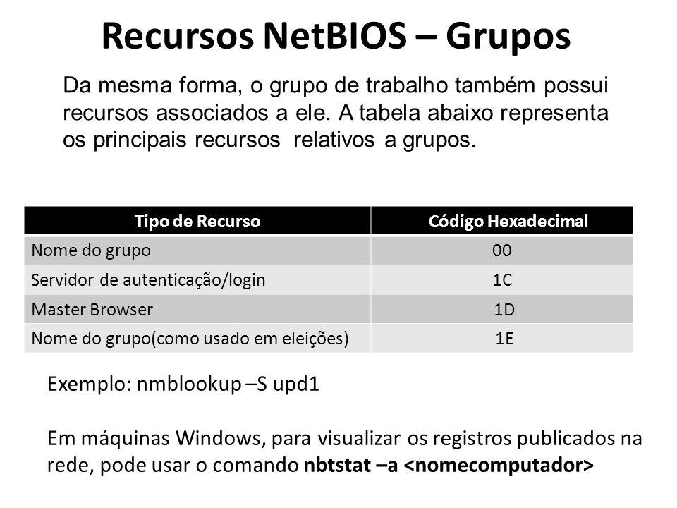 Recursos NetBIOS – Grupos Tipo de Recurso Código Hexadecimal Nome do grupo00 Servidor de autenticação/login1C Master Browser 1D Nome do grupo(como usa