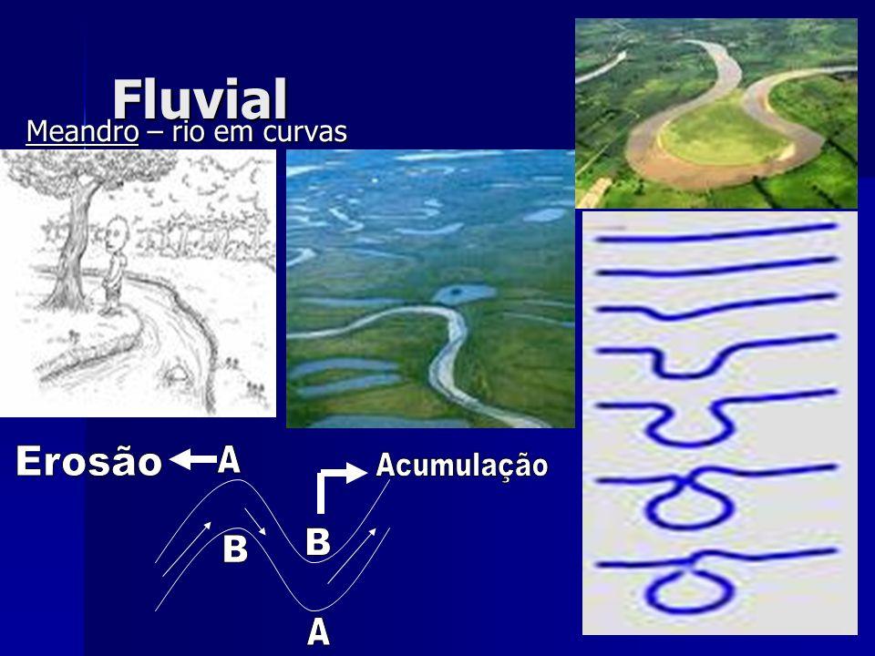 Fluvial Meandro – rio em curvas