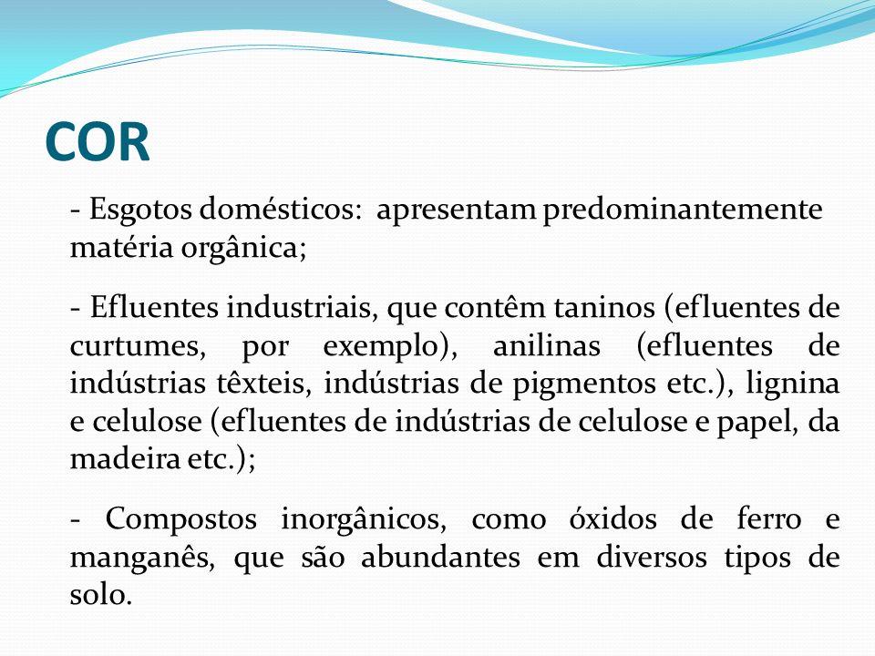 COR - Esgotos domésticos: apresentam predominantemente matéria orgânica; - Efluentes industriais, que contêm taninos (efluentes de curtumes, por exemp