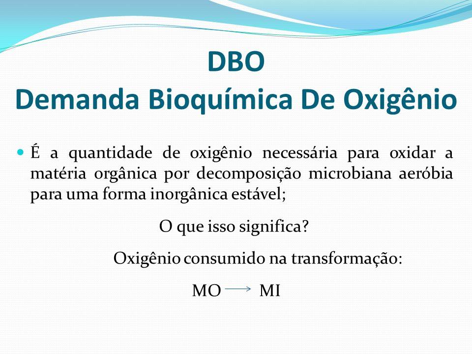 DBO Demanda Bioquímica De Oxigênio É a quantidade de oxigênio necessária para oxidar a matéria orgânica por decomposição microbiana aeróbia para uma f