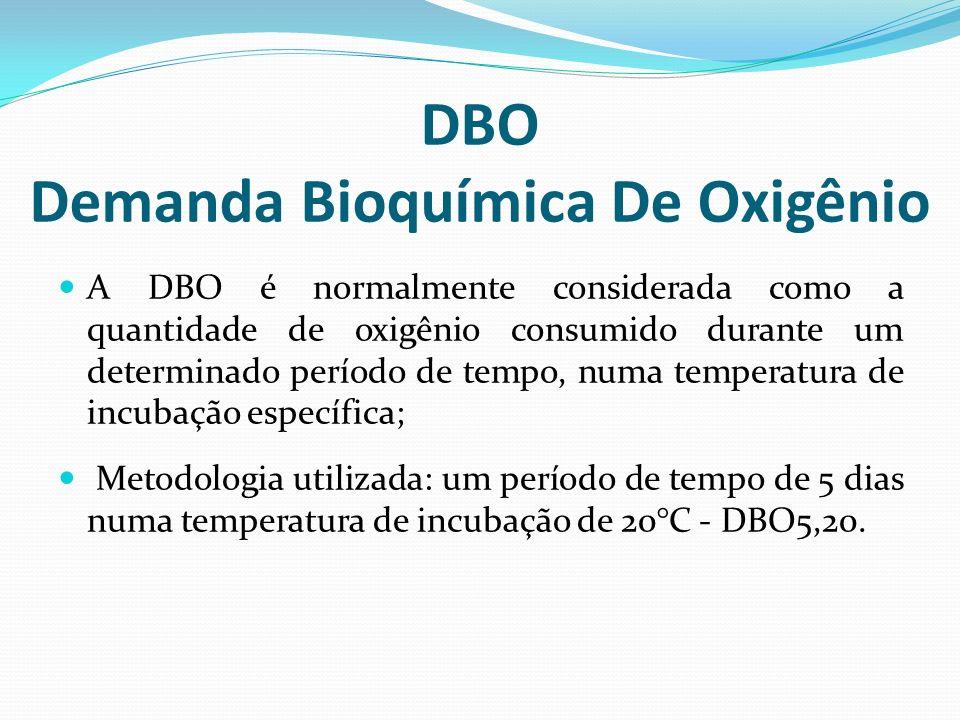 A DBO é normalmente considerada como a quantidade de oxigênio consumido durante um determinado período de tempo, numa temperatura de incubação específ