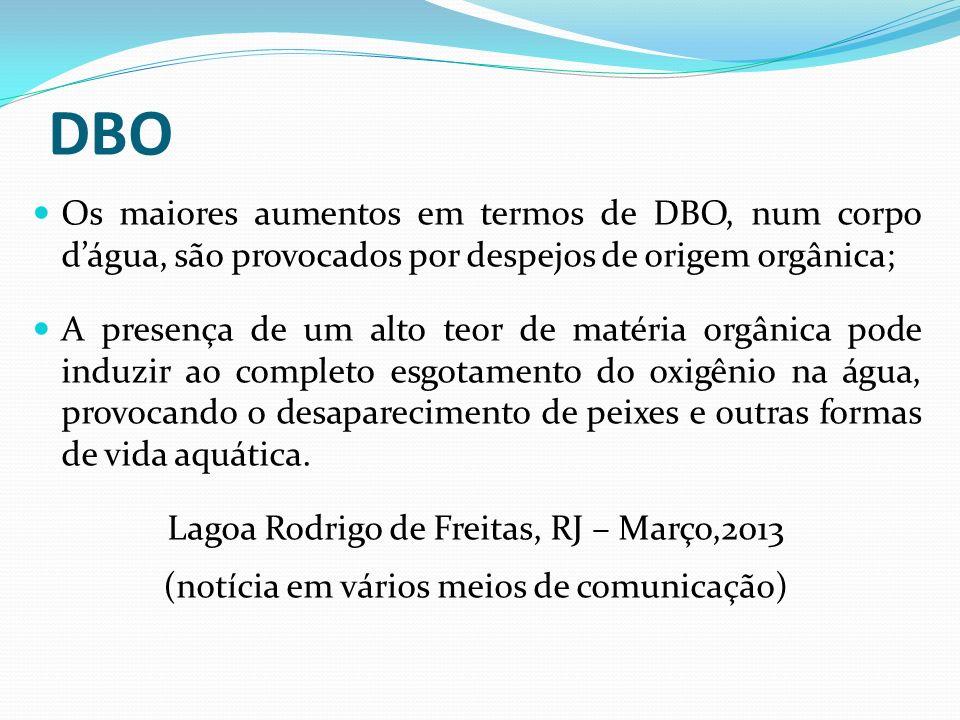 Os maiores aumentos em termos de DBO, num corpo dágua, são provocados por despejos de origem orgânica; A presença de um alto teor de matéria orgânica