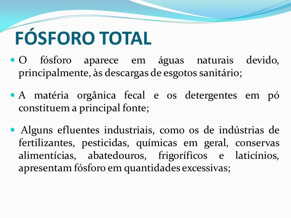 FÓSFORO TOTAL O fósforo aparece em águas naturais devido, principalmente, às descargas de esgotos sanitário; A matéria orgânica fecal e os detergentes