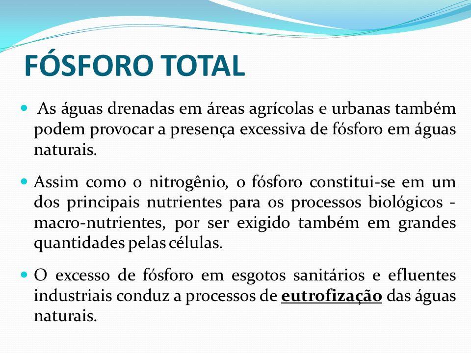 FÓSFORO TOTAL As águas drenadas em áreas agrícolas e urbanas também podem provocar a presença excessiva de fósforo em águas naturais. Assim como o nit