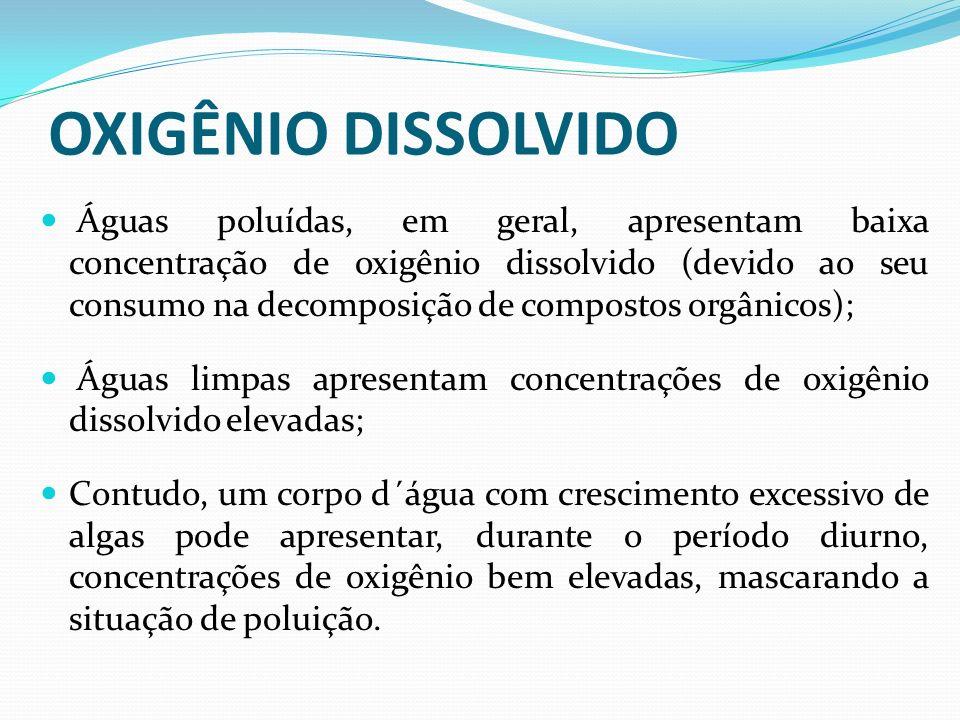 OXIGÊNIO DISSOLVIDO Águas poluídas, em geral, apresentam baixa concentração de oxigênio dissolvido (devido ao seu consumo na decomposição de compostos