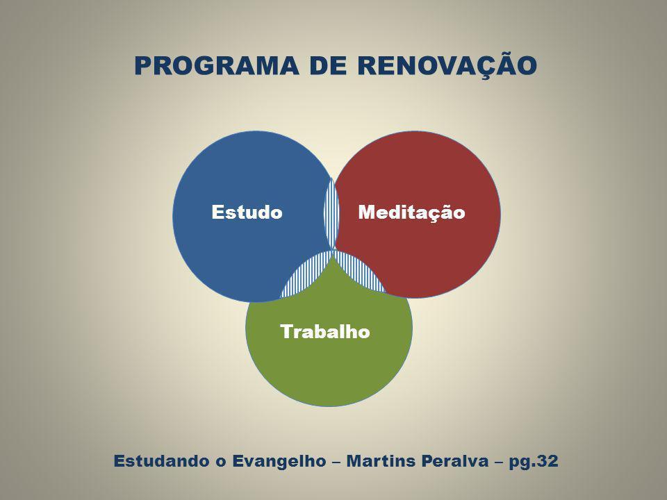 PROGRAMA DE RENOVAÇÃO EstudoMeditação Trabalho Estudando o Evangelho – Martins Peralva – pg.32