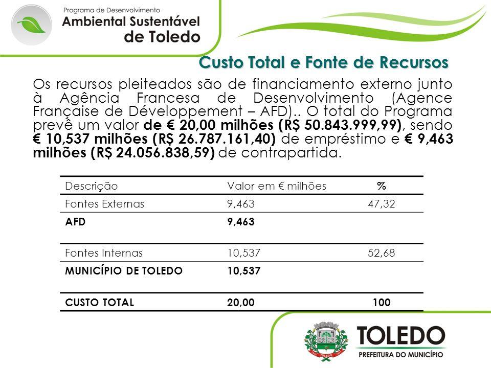 Custo Total e Fonte de Recursos Os recursos pleiteados são de financiamento externo junto à Agência Francesa de Desenvolvimento (Agence Française de D