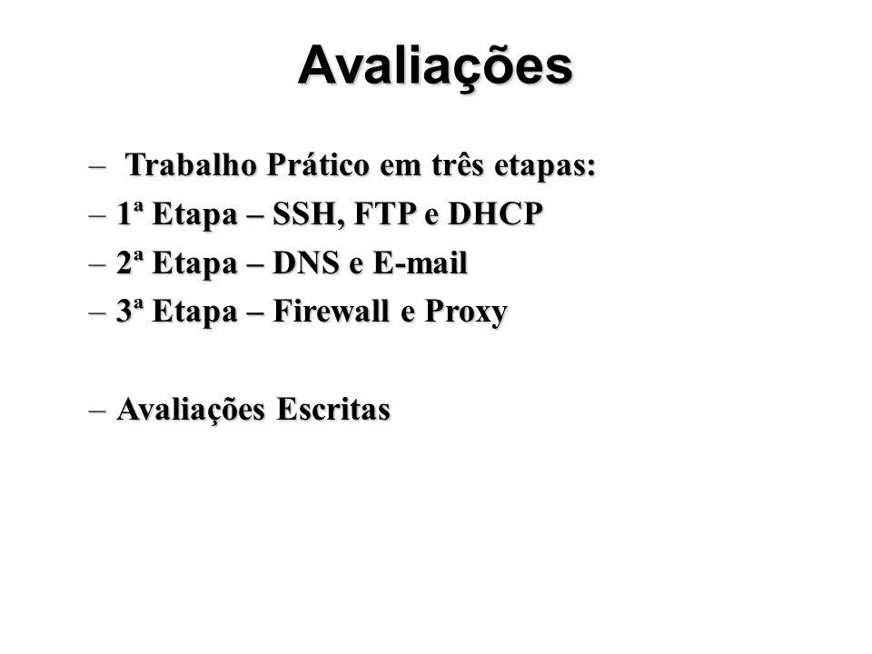 Avaliações – Trabalho Prático em três etapas: –1ª Etapa – SSH, FTP e DHCP –2ª Etapa – DNS e E-mail –3ª Etapa – Firewall e Proxy –Avaliações Escritas