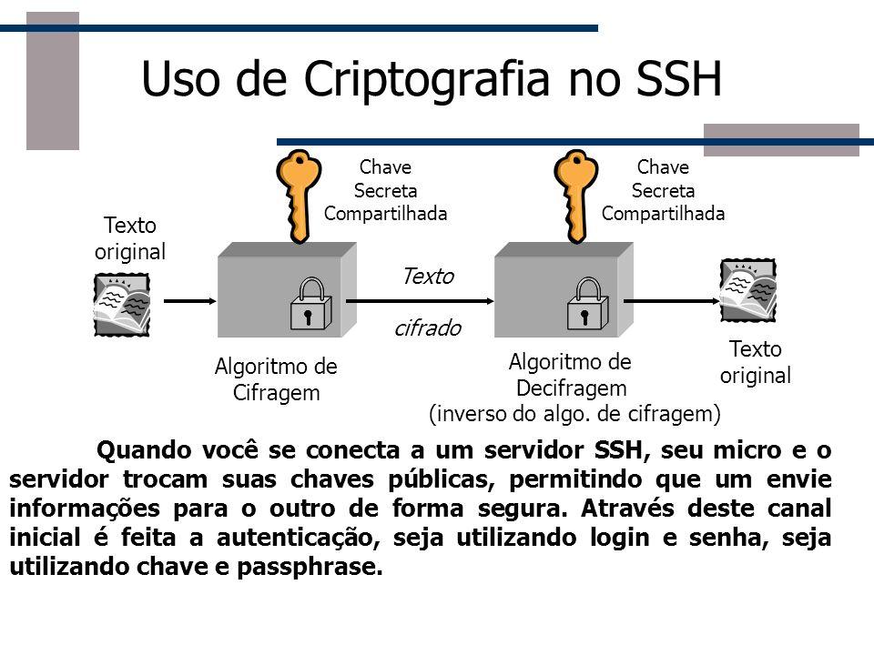 Uso de Criptografia no SSH Texto original Chave Secreta Compartilhada Algoritmo de Cifragem Texto original Texto cifrado Chave Secreta Compartilhada Algoritmo de Decifragem (inverso do algo.