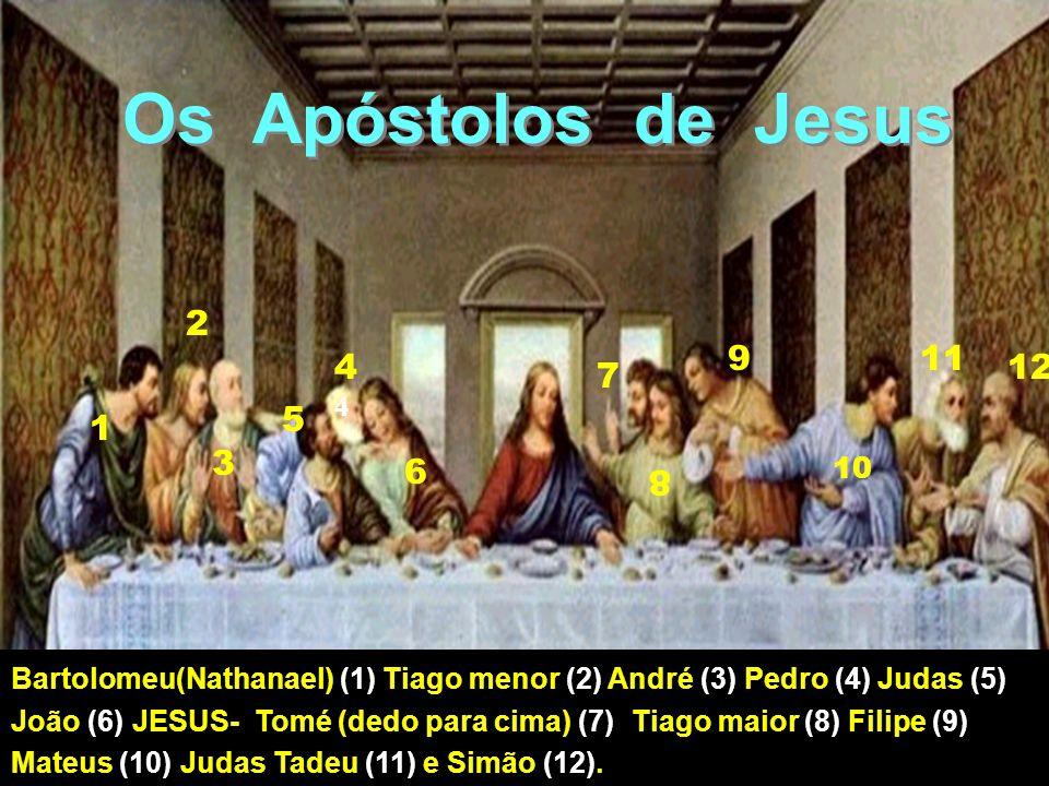 Os Apóstolos de Jesus Bartolomeu(Nathanael) (1) Tiago menor (2) André (3) Pedro (4) Judas (5) João (6) JESUS- Tomé (dedo para cima) (7) Tiago maior (8) Filipe (9) Mateus (10) Judas Tadeu (11) e Simão (12).