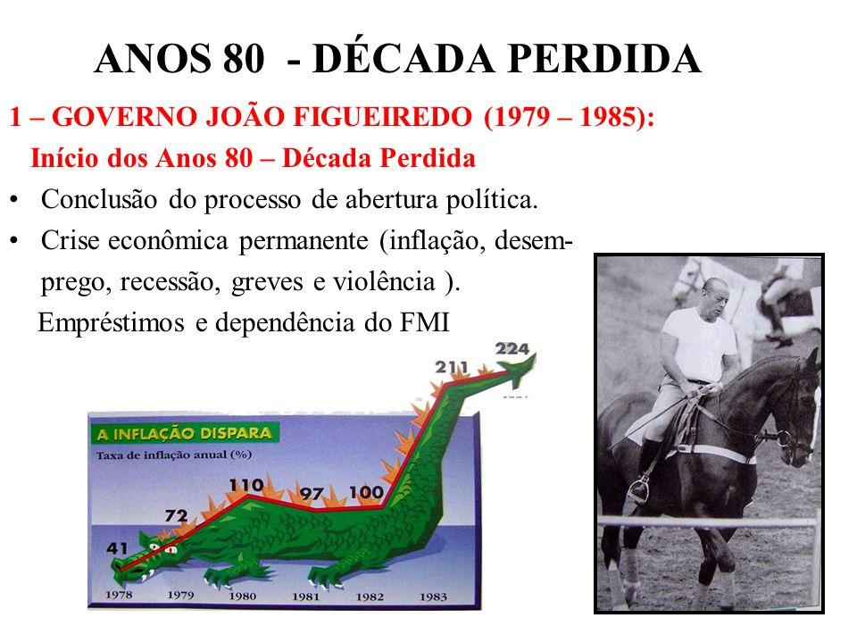 BRASIL REPÚBLICA (1889 – ) PLANO VERÃO (Jan/89) – Maílson da Nóbrega: Tentativa de Sarney de influenciar as Eleições Presidenciais –1000 Cruzados = 1 Cruzado Novo.