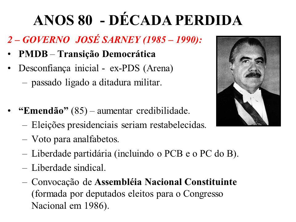 –21/04/1985: Tancredo Neves morre. – José Sarney (vice), assume definitivamente a presidência. ANOS 80 - DÉCADA PERDIDA