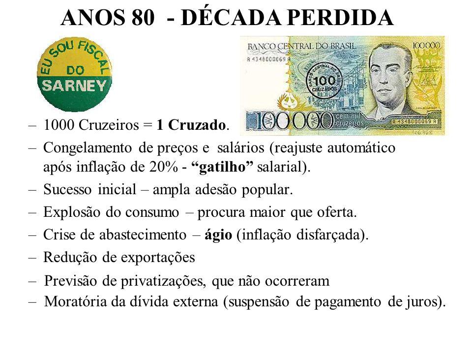 BRASIL REPÚBLICA (1889 – ) Sucessão de planos econômicos. PLANO CRUZADO (fevereiro/86) – Dilson Funaro: