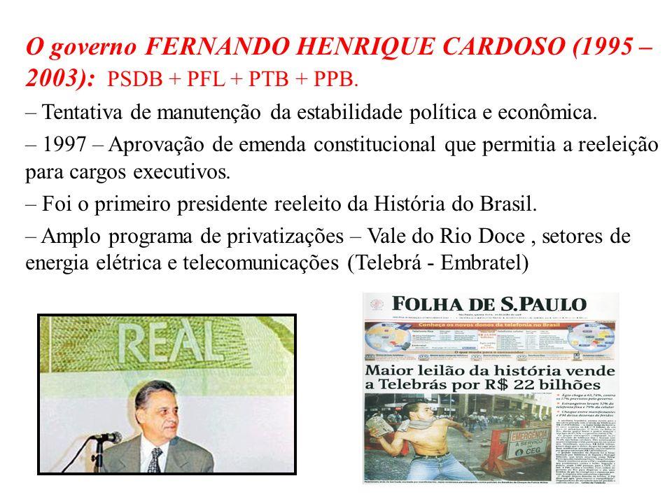 BRASIL REPÚBLICA (1889 – ) 1Julho de 1994: Início efetivo do PLANO REAL – 1 URV = 1 Real (2750 Cruzeiros Reais). – Redução de custos de produtos impor