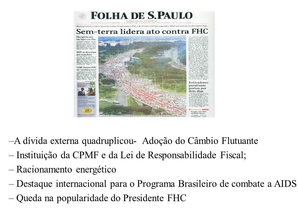 BRASIL REPÚBLICA (1889 – ) – Abalos em funções de crises internacionais – México (1994), Rússia (1998), Argentina (2001). – Desvalorização do Real, au