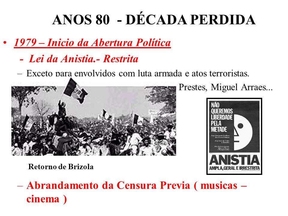 1979 – Inicio da Abertura Política - Lei da Anistia.- Restrita –Exceto para envolvidos com luta armada e atos terroristas.