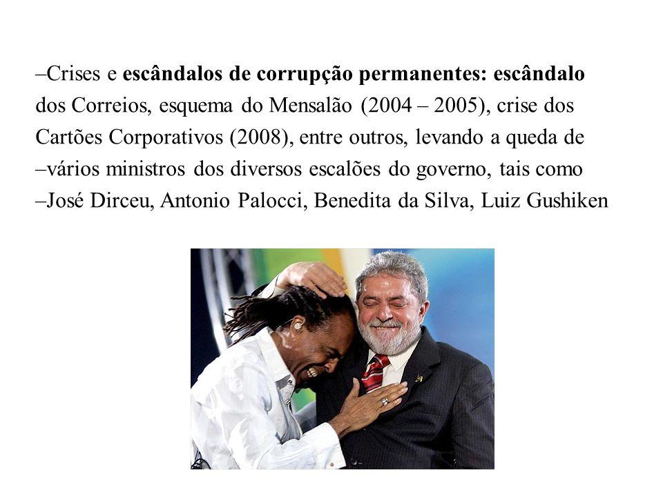 O governo LUÍS INÁCIO LULA DA SILVA (2003 - 2010) Continuidade da estabilidade econômica. Conservadorismo na gestão fiscal e monetária Autonomia ao Ba