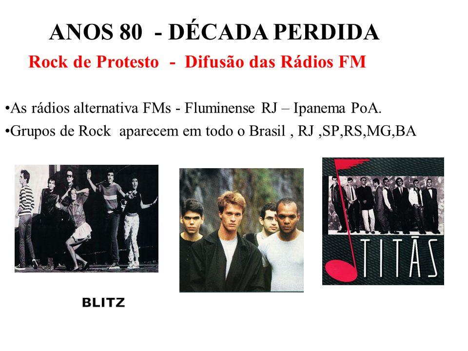 BRASIL REPÚBLICA (1889 – ) Rock de Protesto - Difusão das Rádios FM As rádios alternativa FMs - Fluminense RJ – Ipanema PoA.
