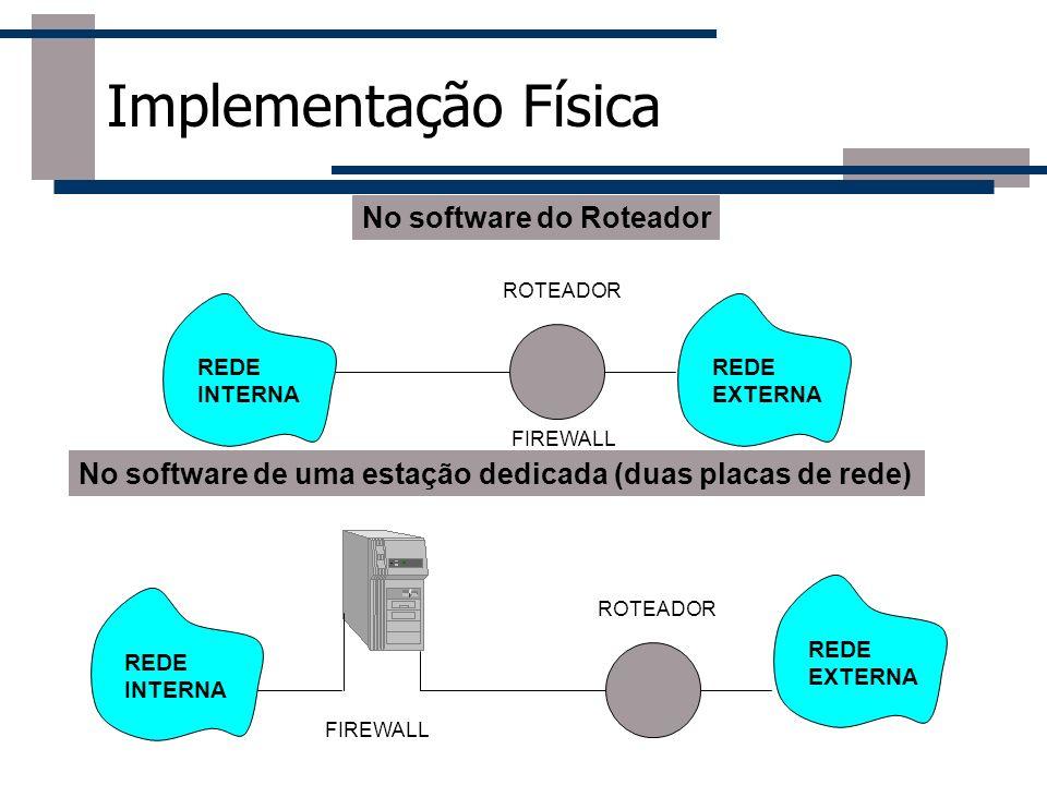 Implementação Física FIREWALL ROTEADOR REDE EXTERNA REDE INTERNA No software do Roteador REDE EXTERNA FIREWALL ROTEADOR REDE INTERNA No software de um