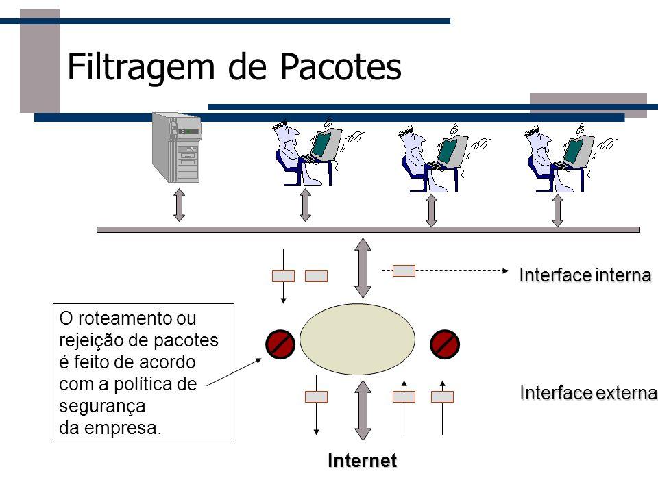 Roteador Filtragem de Pacotes Internet Interface interna Interface externa O roteamento ou rejeição de pacotes é feito de acordo com a política de seg