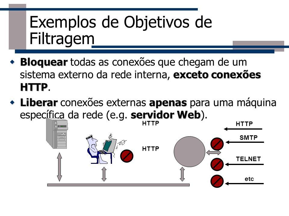 Exemplos de Objetivos de Filtragem Bloquear exceto conexões HTTP Bloquear todas as conexões que chegam de um sistema externo da rede interna, exceto c
