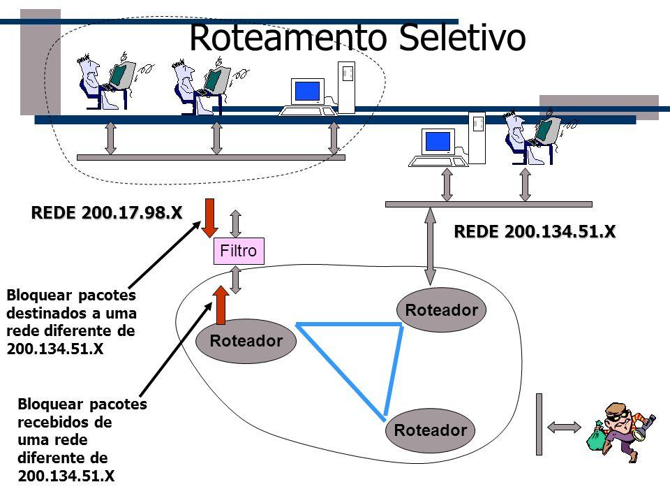 Roteamento Seletivo Roteador REDE 200.134.51.X Bloquear pacotes recebidos de uma rede diferente de 200.134.51.X Bloquear pacotes destinados a uma rede