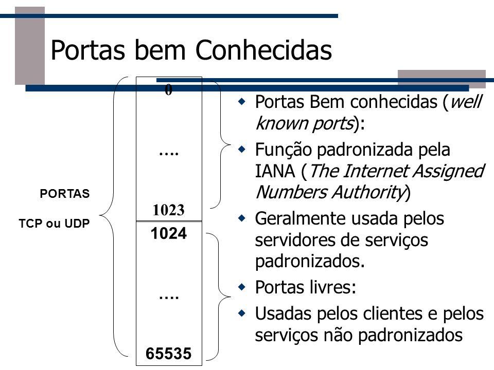 Portas bem Conhecidas Portas Bem conhecidas (well known ports): Função padronizada pela IANA (The Internet Assigned Numbers Authority) Geralmente usad
