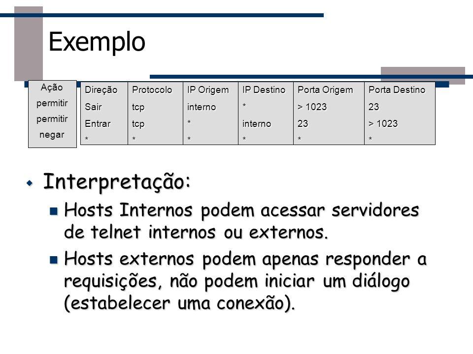 Exemplo Ação permitir negar Protocolotcptcp* IP Origem interno** Porta Origem > 1023 23* IP Destino *interno* Porta Destino 23 > 1023 * Interpretação: