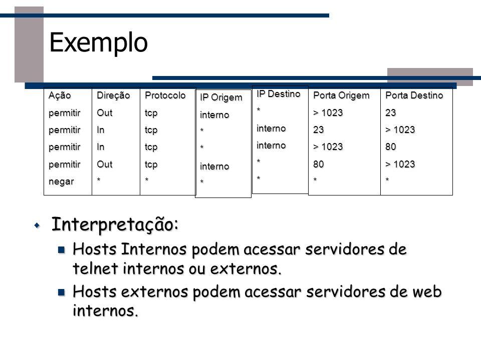 Exemplo Interpretação: Interpretação: Hosts Internos podem acessar servidores de telnet internos ou externos. Hosts Internos podem acessar servidores
