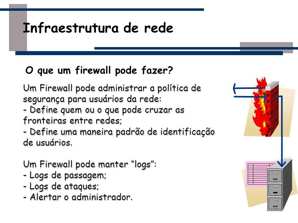Um Firewall pode administrar a política de segurança para usuários da rede: - Define quem ou o que pode cruzar as fronteiras entre redes; - Define uma