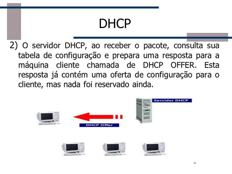 Cliente DHCP Em máquinas Windows, é possível forçar um novo empréstimo através do comando: ipconfig /renew Se o objetivo for apenas liberar o empréstimo do endereço IP pode-se usar o comando ipconfig /release Este comando zera a configuração de rede da máquina, liberando o endereço IP emprestado de volta para o servidor DHCP