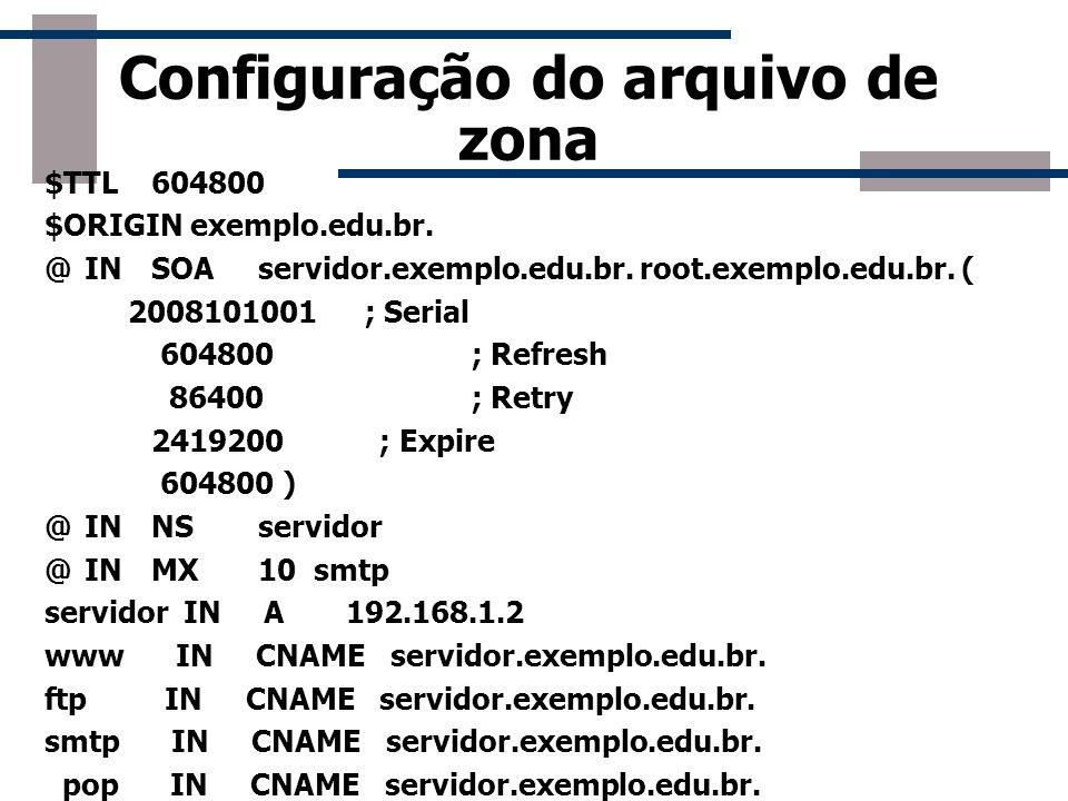 Configuração do arquivo de zona $TTL604800 $ORIGIN exemplo.edu.br. @INSOAservidor.exemplo.edu.br. root.exemplo.edu.br. ( 2008101001; Serial 604800; Re