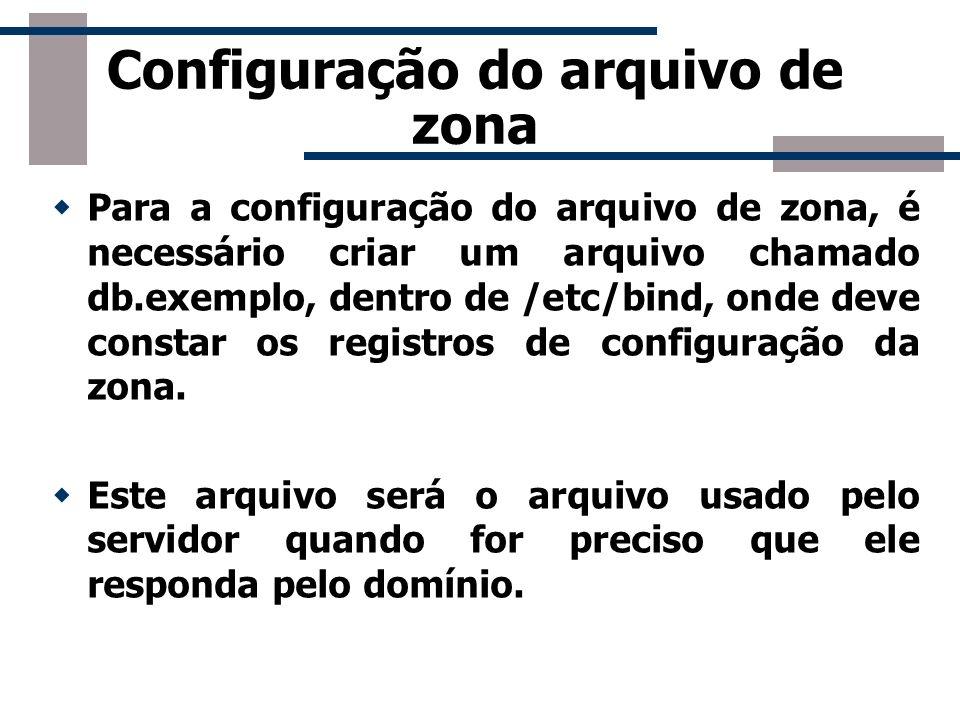 Configuração do arquivo de zona Para a configuração do arquivo de zona, é necessário criar um arquivo chamado db.exemplo, dentro de /etc/bind, onde de