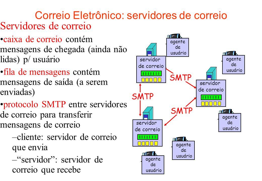 Correio Eletrônico: SMTP [RFC 2821] usa TCP para a transferência confiável de msgs do correio do cliente ao servidor, porta 25 transferência direta: servidor remetente ao servidor receptor três fases da transferência –handshaking (cumprimento) –transferência das mensagens –encerramento interação comando/resposta –comandos: texto ASCII –resposta: código e frase de status