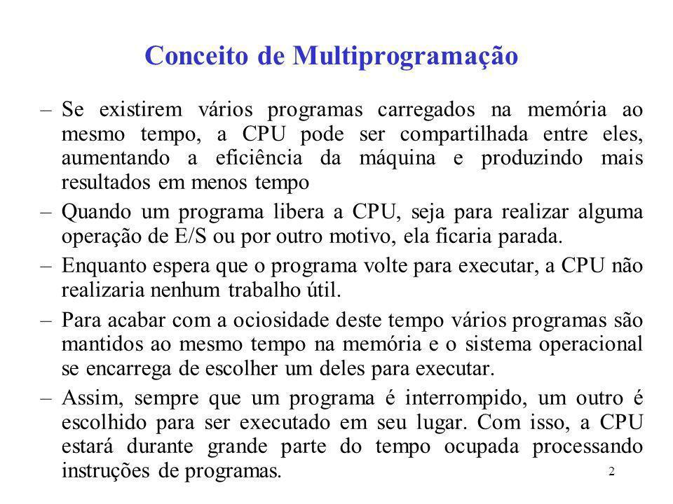 2 Conceito de Multiprogramação –Se existirem vários programas carregados na memória ao mesmo tempo, a CPU pode ser compartilhada entre eles, aumentand