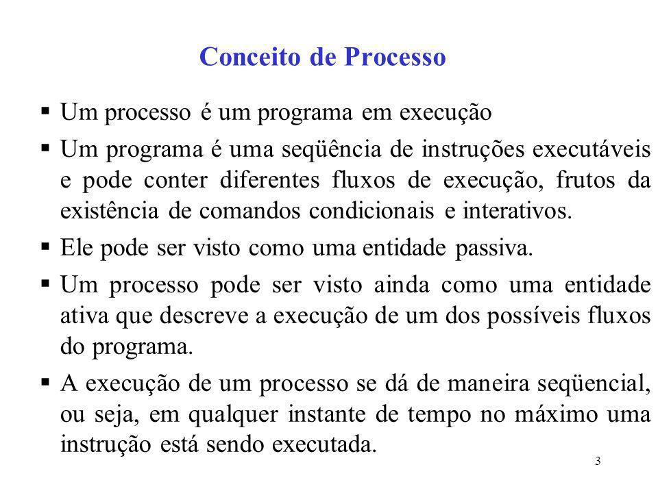 3 Conceito de Processo Um processo é um programa em execução Um programa é uma seqüência de instruções executáveis e pode conter diferentes fluxos de