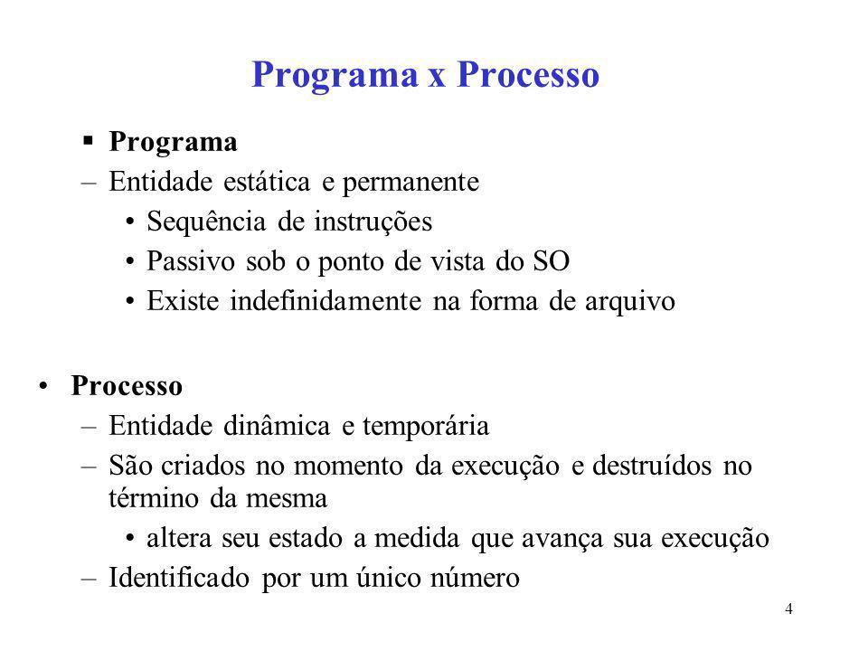 4 Programa x Processo Programa –Entidade estática e permanente Sequência de instruções Passivo sob o ponto de vista do SO Existe indefinidamente na fo