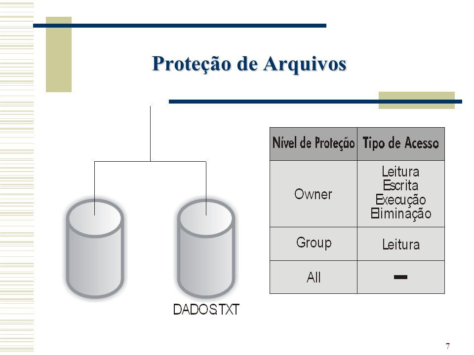 7 Proteção de Arquivos