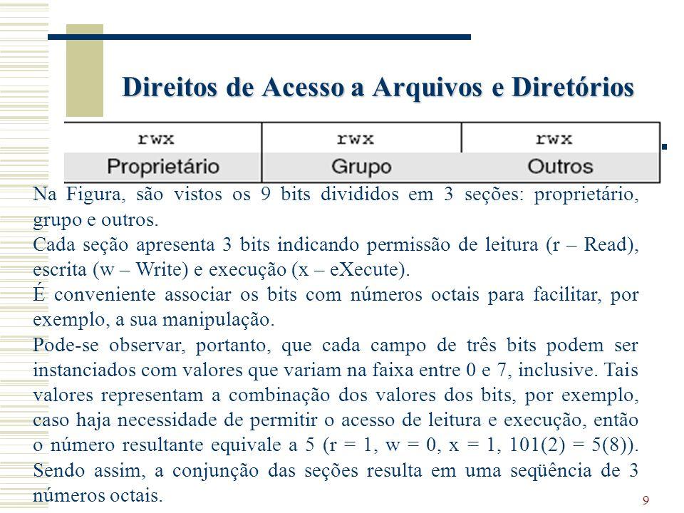 9 Direitos de Acesso a Arquivos e Diretórios Na Figura, são vistos os 9 bits divididos em 3 seções: proprietário, grupo e outros.