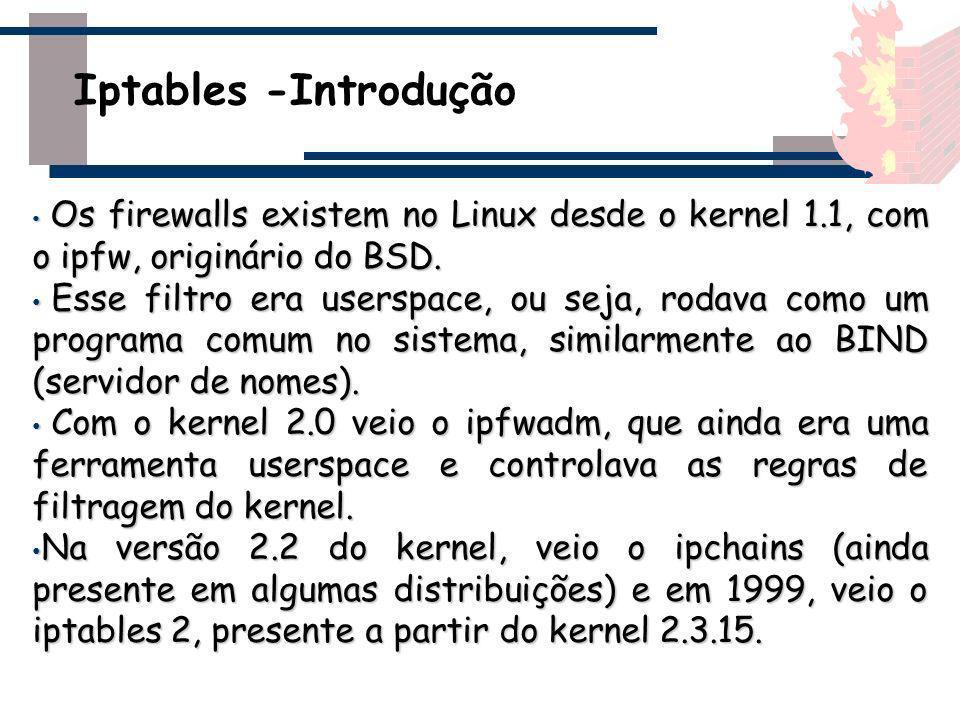Os firewalls existem no Linux desde o kernel 1.1, com o ipfw, originário do BSD. Os firewalls existem no Linux desde o kernel 1.1, com o ipfw, originá